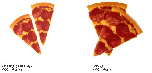 Pizza Comparison